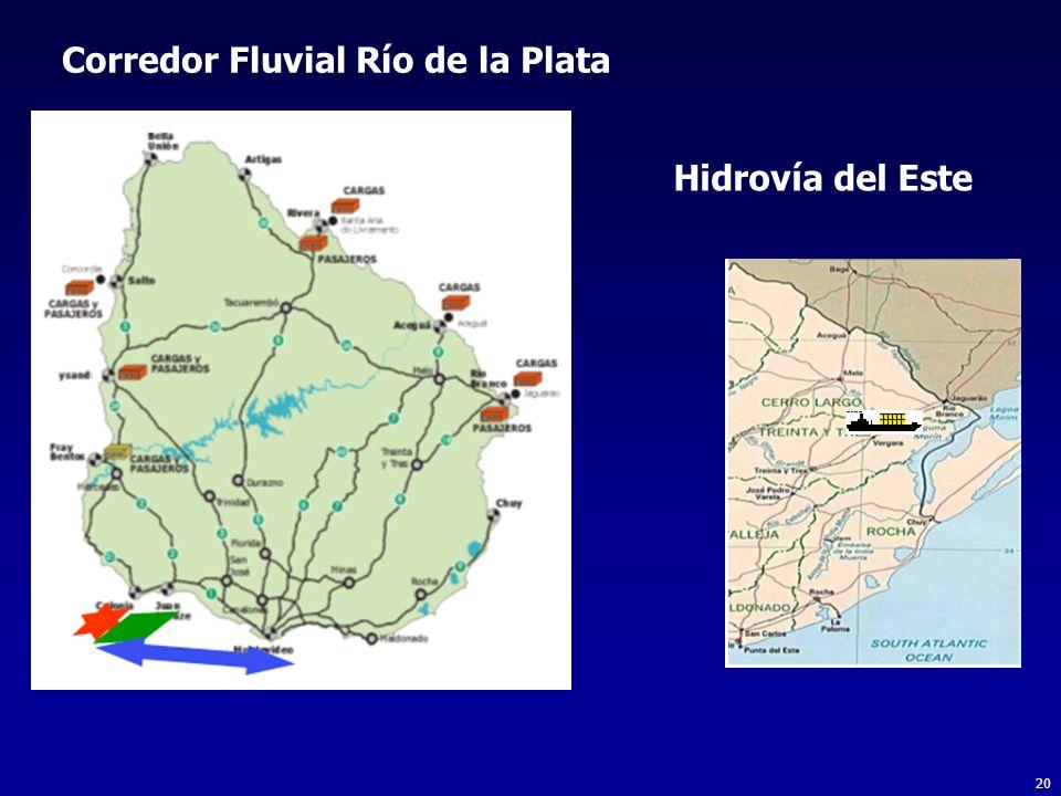 Corredor Fluvial Río de la Plata