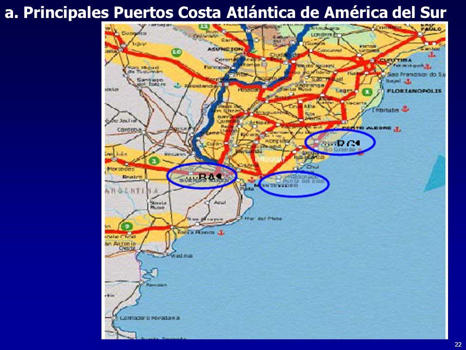 a. Principales Puertos Costa Atlántica de América del Sur