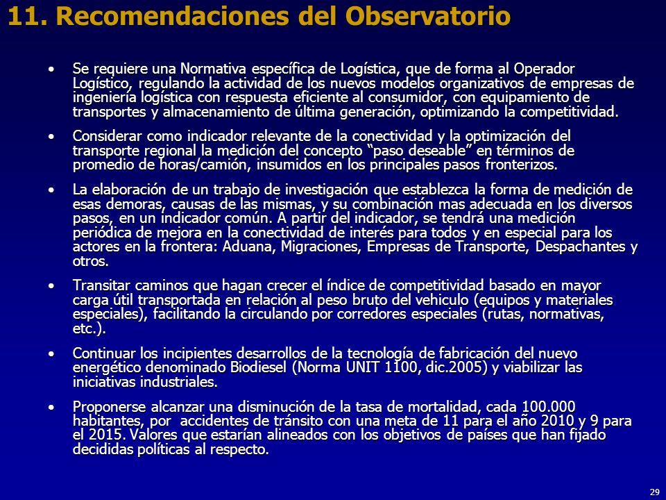 11. Recomendaciones del Observatorio