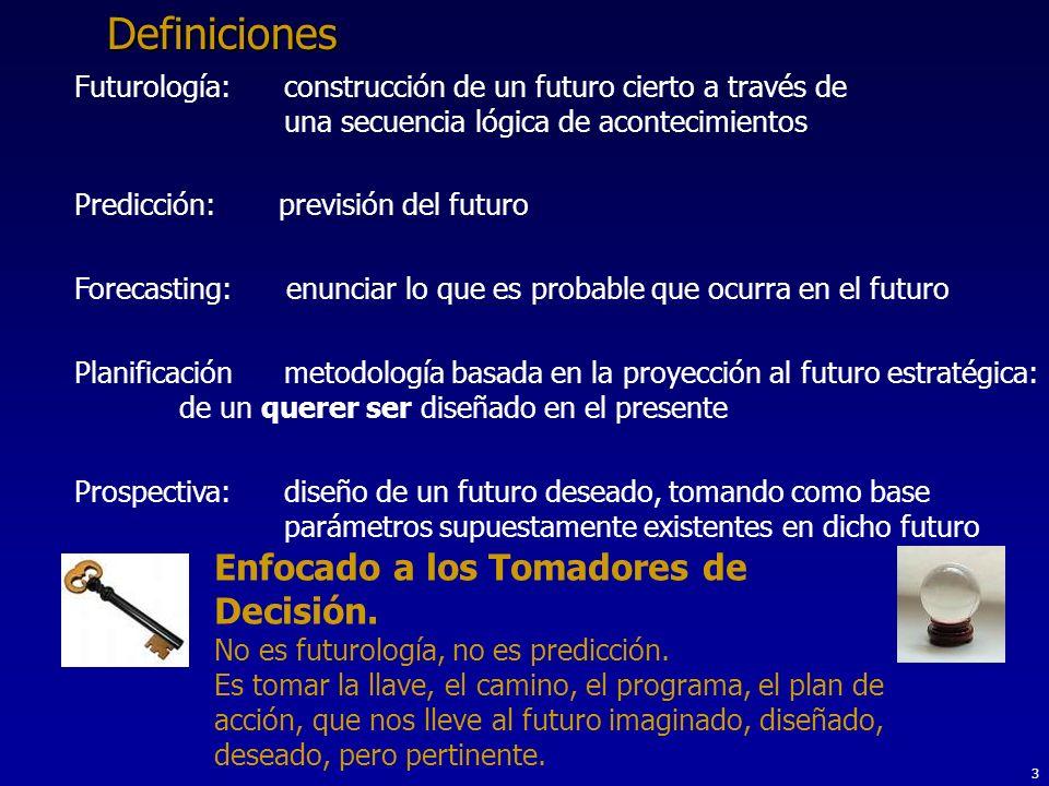 Definiciones Enfocado a los Tomadores de Decisión.
