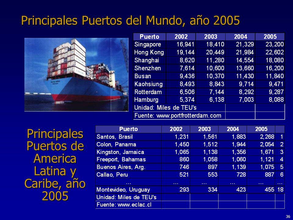 Principales Puertos del Mundo, año 2005