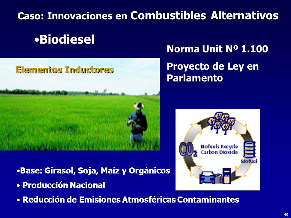 Caso: Innovaciones en Combustibles Alternativos