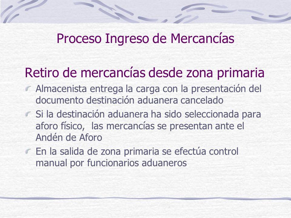 Proceso Ingreso de Mercancías