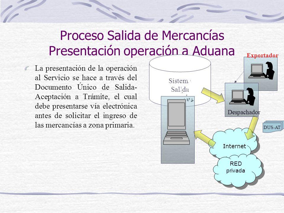Proceso Salida de Mercancías Presentación operación a Aduana