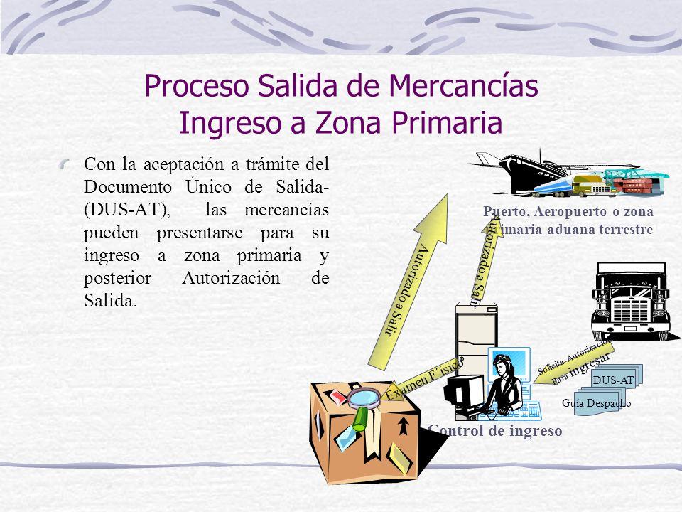Proceso Salida de Mercancías Ingreso a Zona Primaria