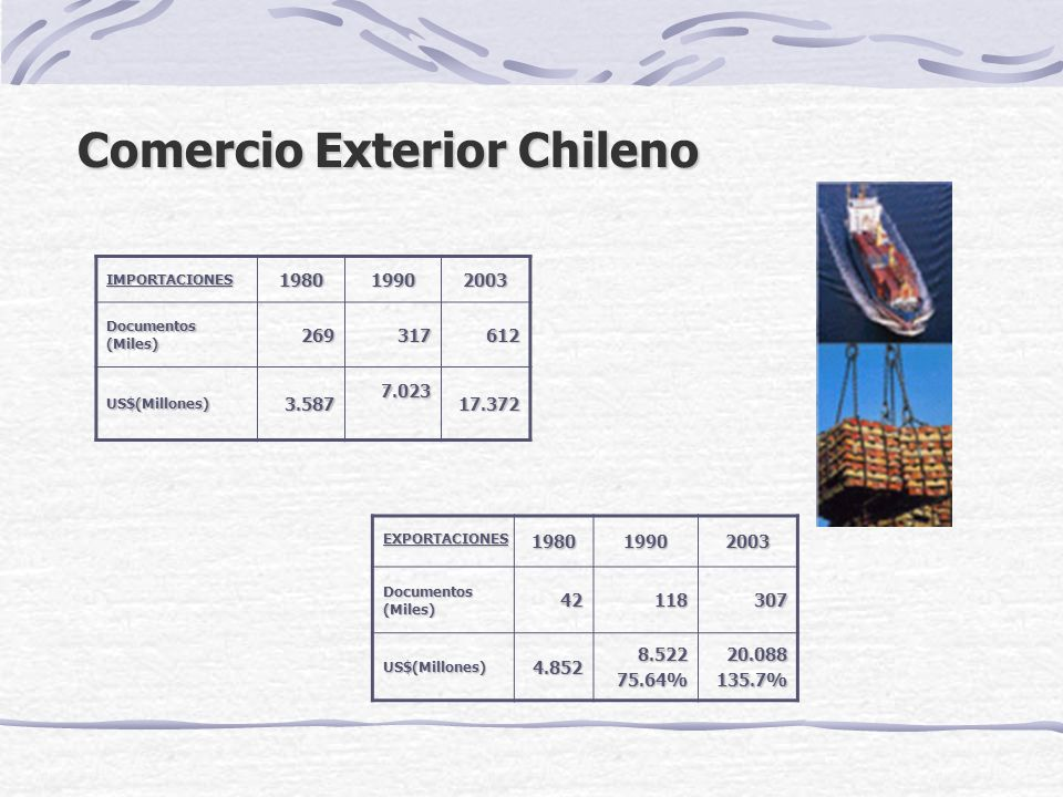Comercio Exterior Chileno
