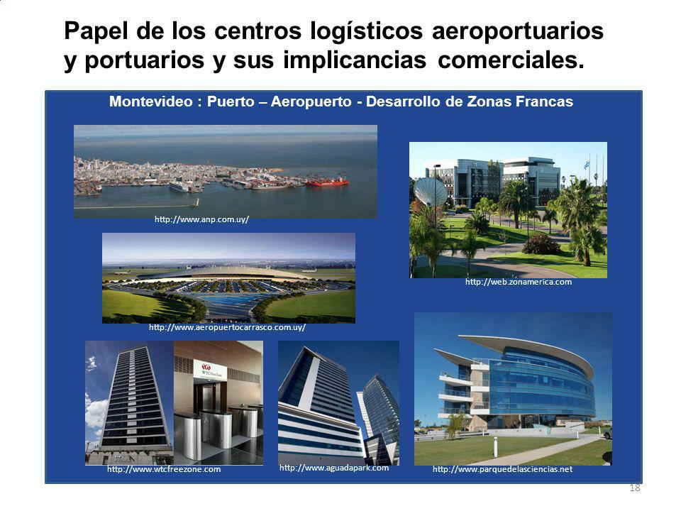 Free Trade Zones URUGUAY S FREE TRADE ZONE LAW LEGAL BENEFITS THAT URUGUAY OFFERS FOR YOUR COMPANY.