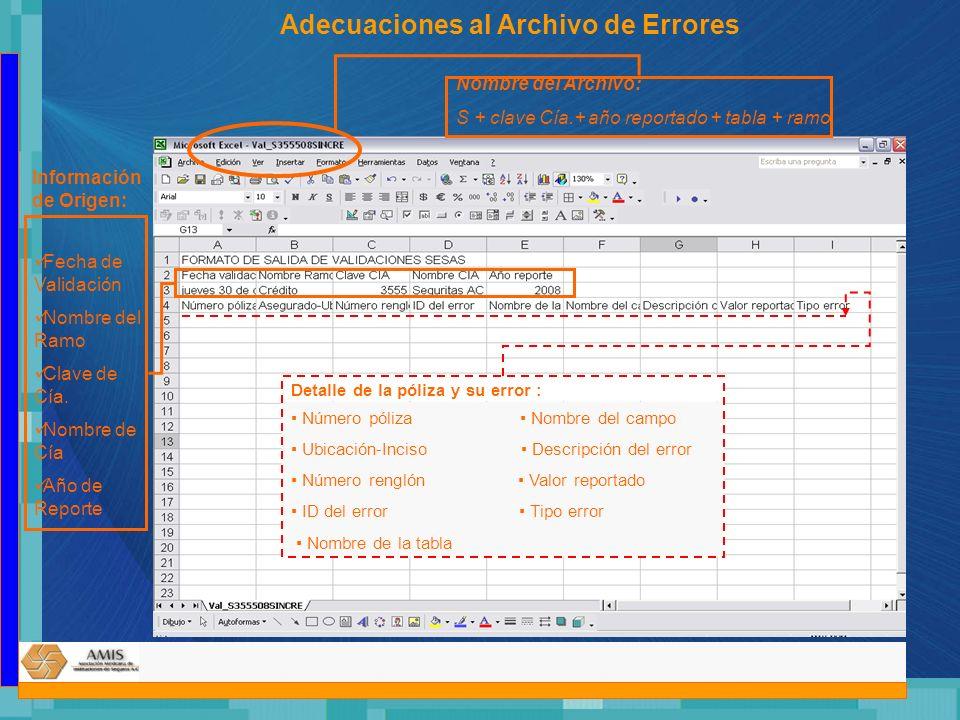 Adecuaciones al Archivo de Errores