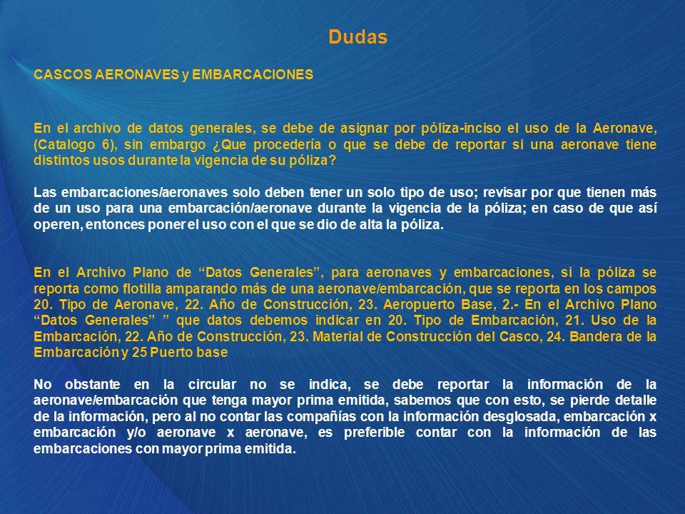 Dudas CASCOS AERONAVES y EMBARCACIONES
