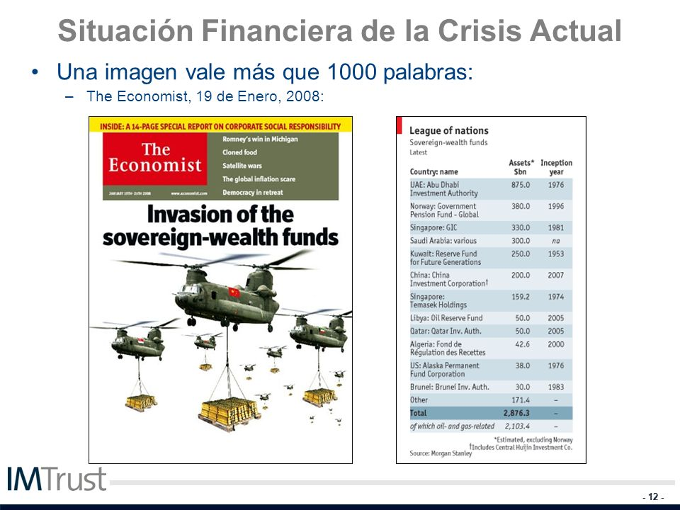 Situación Financiera de la Crisis Actual