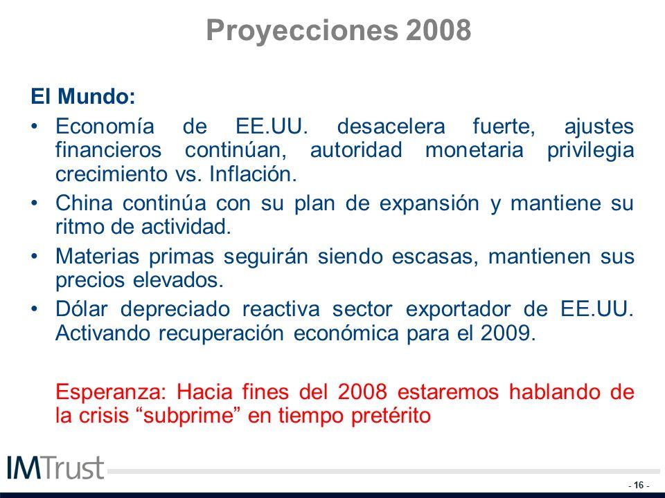Proyecciones 2008 El Mundo: