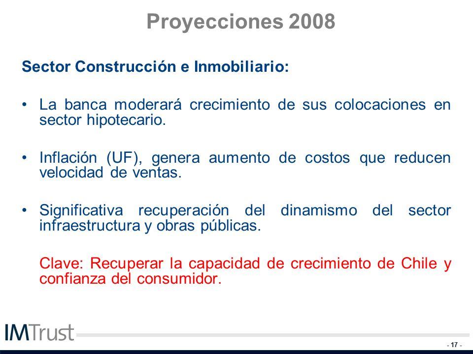 Proyecciones 2008 Sector Construcción e Inmobiliario:
