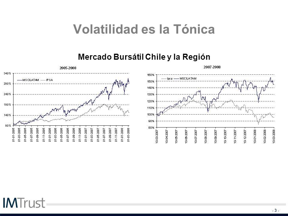 Volatilidad es la Tónica Mercado Bursátil Chile y la Región