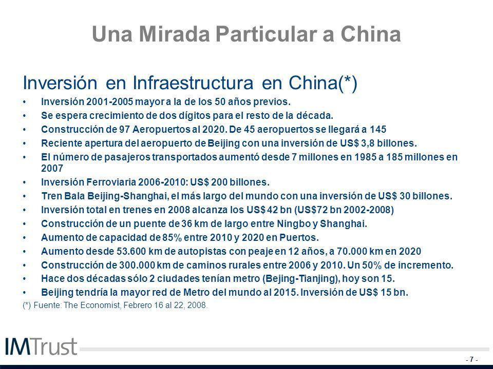 Una Mirada Particular a China