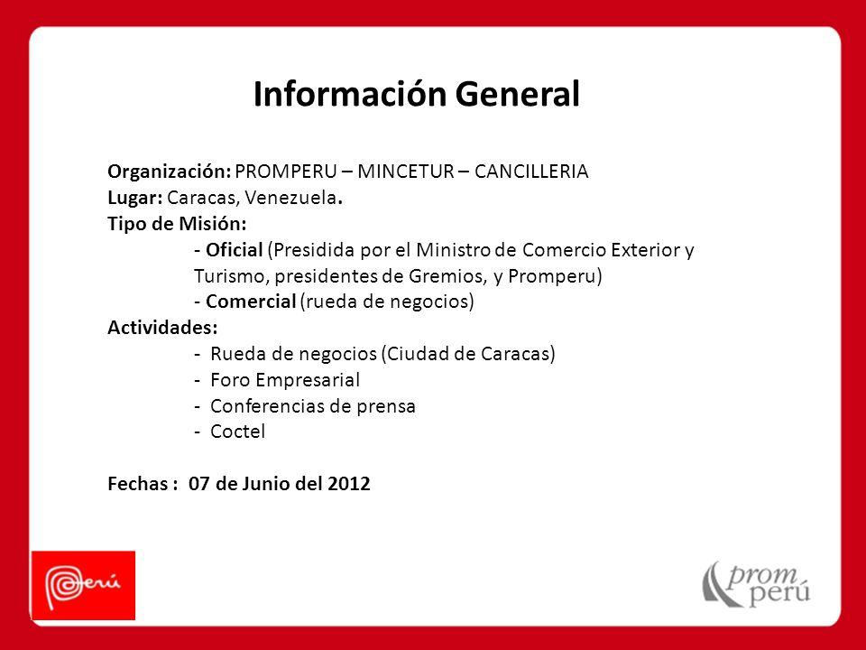 Información General Organización: PROMPERU – MINCETUR – CANCILLERIA