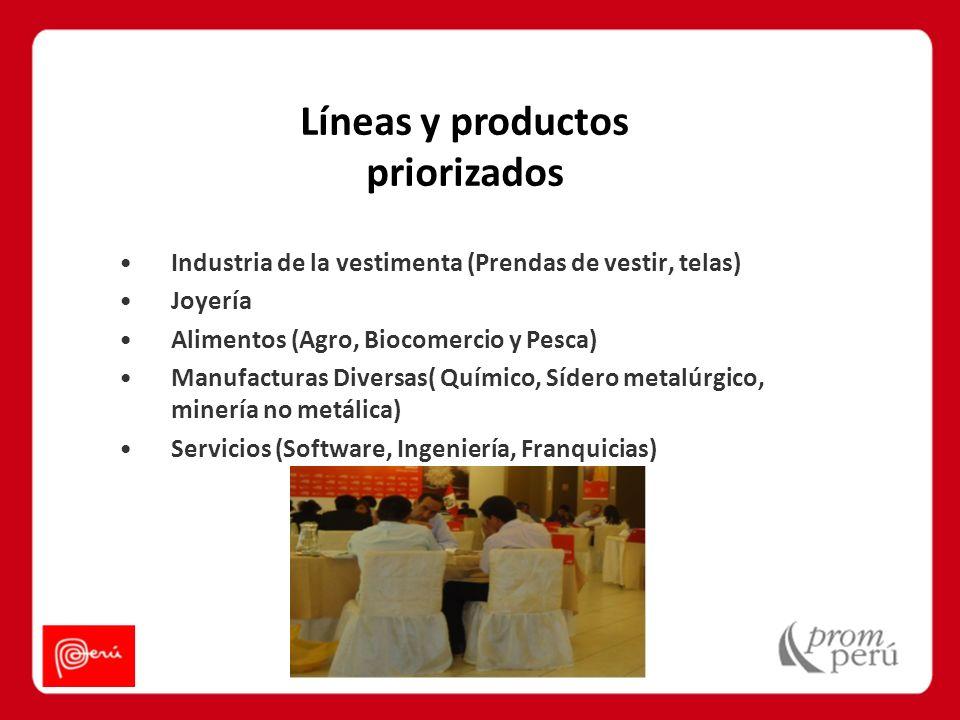 Líneas y productos priorizados