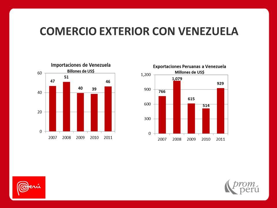 COMERCIO EXTERIOR CON VENEZUELA