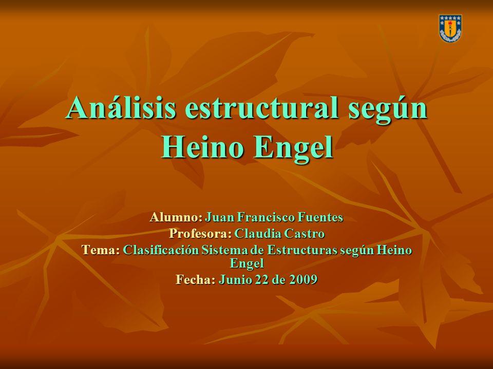Análisis estructural según Heino Engel
