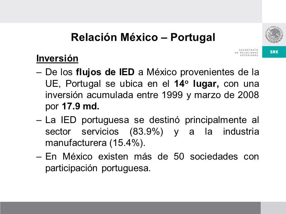 Relación México – Portugal