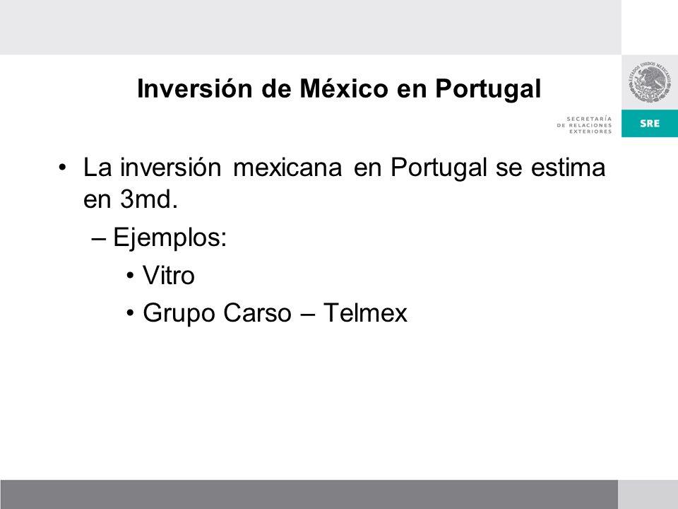 Inversión de México en Portugal