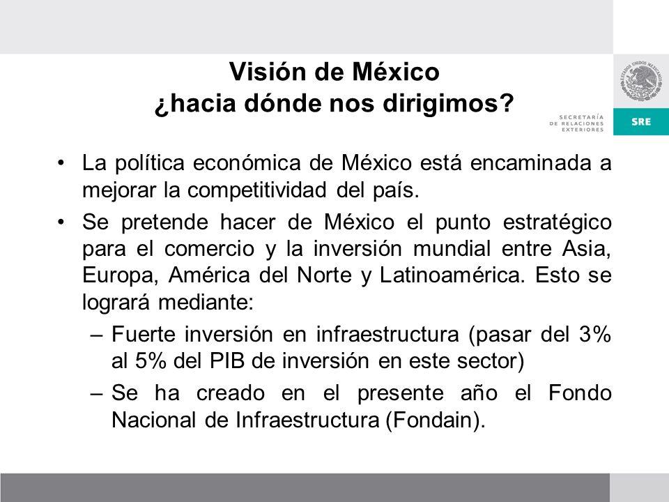 Visión de México ¿hacia dónde nos dirigimos