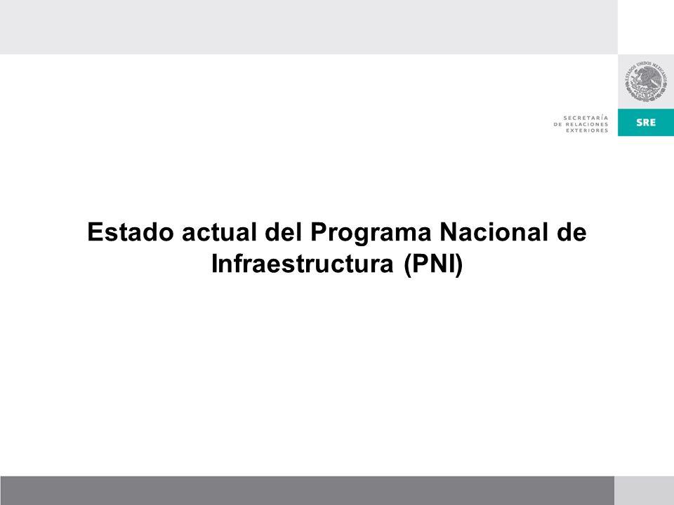 Estado actual del Programa Nacional de Infraestructura (PNI)