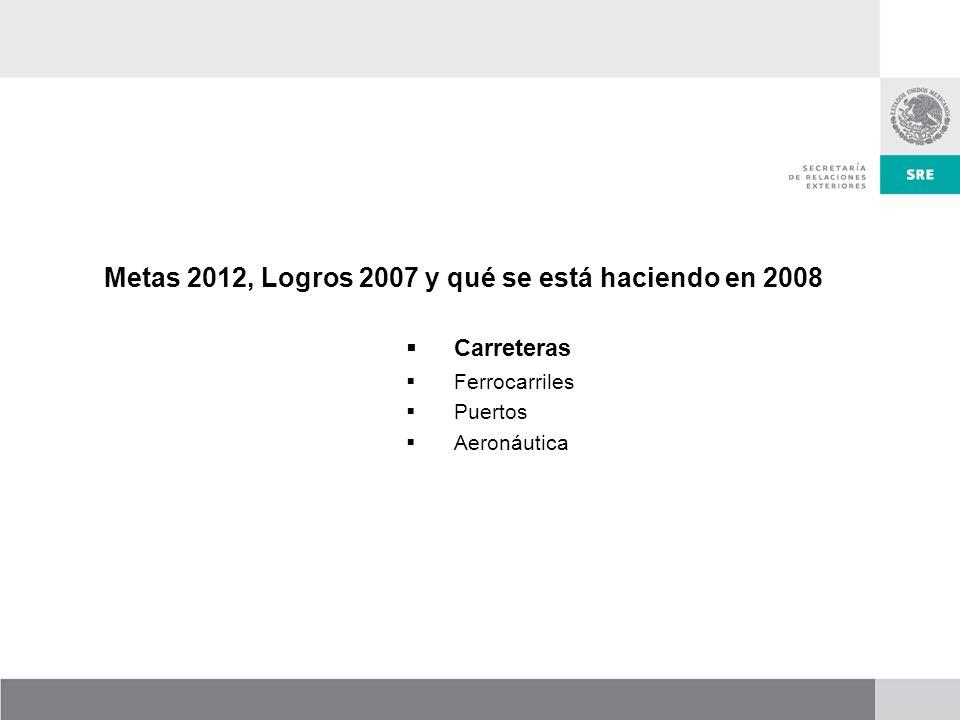 Metas 2012, Logros 2007 y qué se está haciendo en 2008