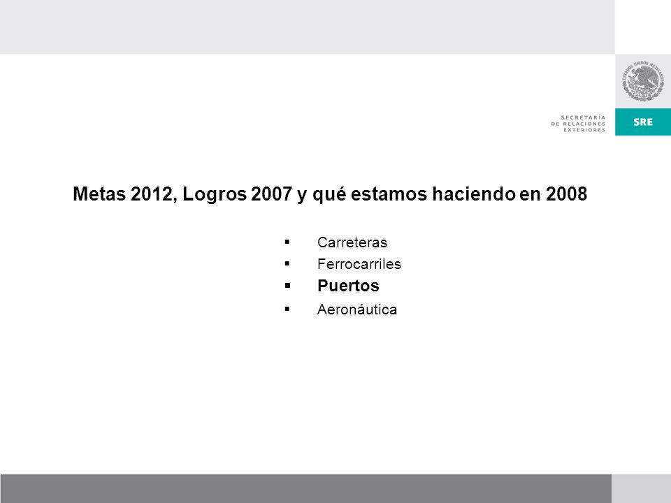 Metas 2012, Logros 2007 y qué estamos haciendo en 2008