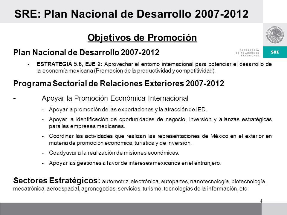 SRE: Plan Nacional de Desarrollo 2007-2012 Objetivos de Promoción