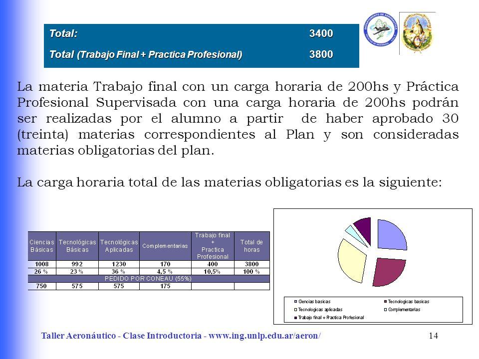 La carga horaria total de las materias obligatorias es la siguiente: