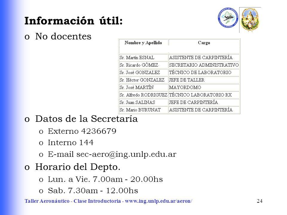 Información útil: No docentes Datos de la Secretaría