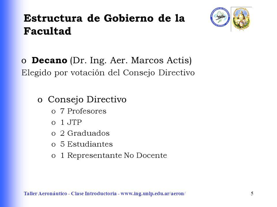 Estructura de Gobierno de la Facultad