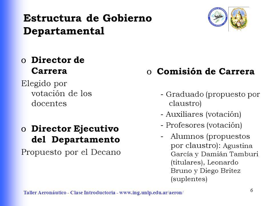 Estructura de Gobierno Departamental