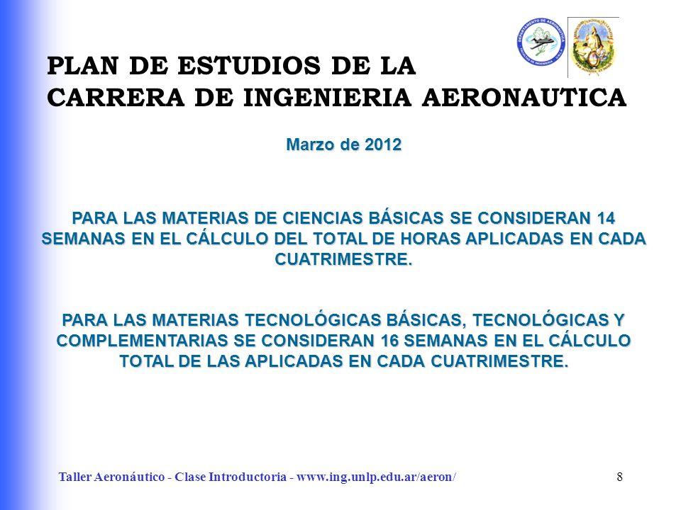 CARRERA DE INGENIERIA AERONAUTICA
