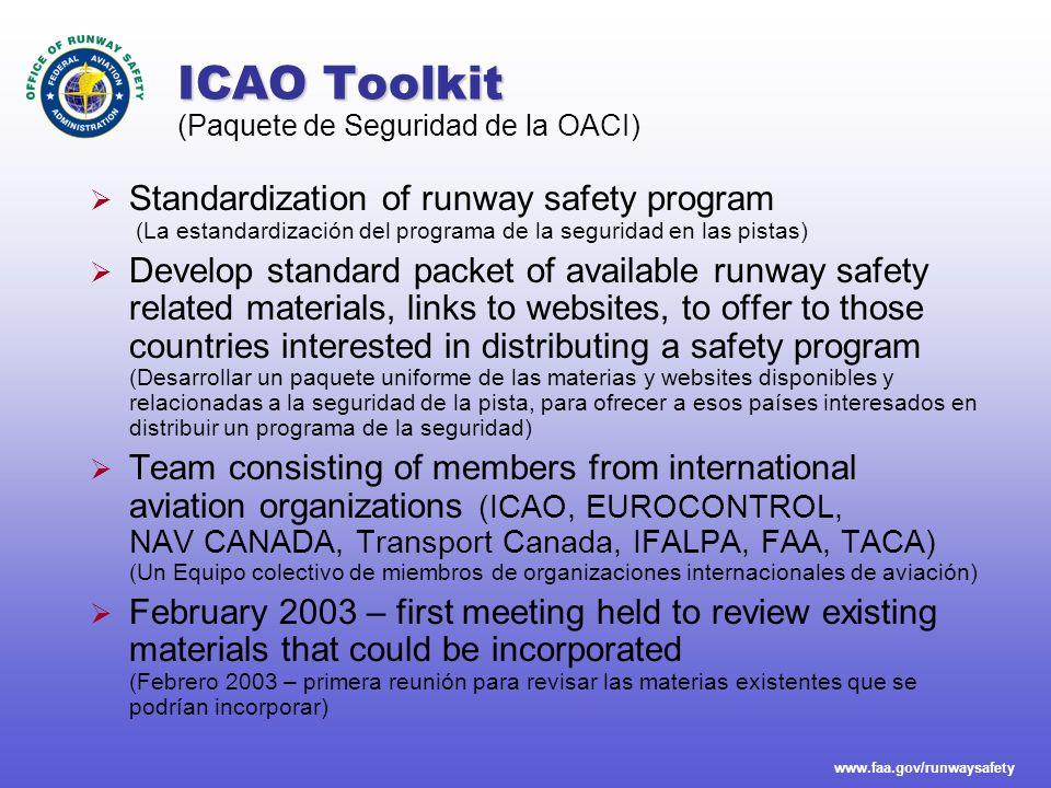 ICAO Toolkit (Paquete de Seguridad de la OACI)
