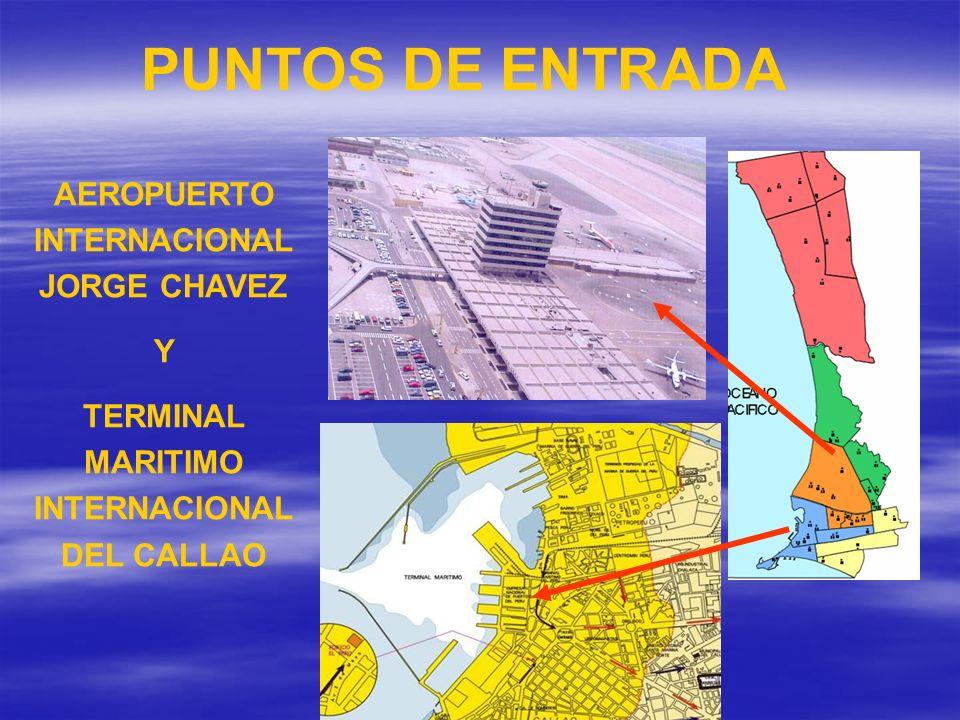 PUNTOS DE ENTRADA AEROPUERTO INTERNACIONAL JORGE CHAVEZ Y