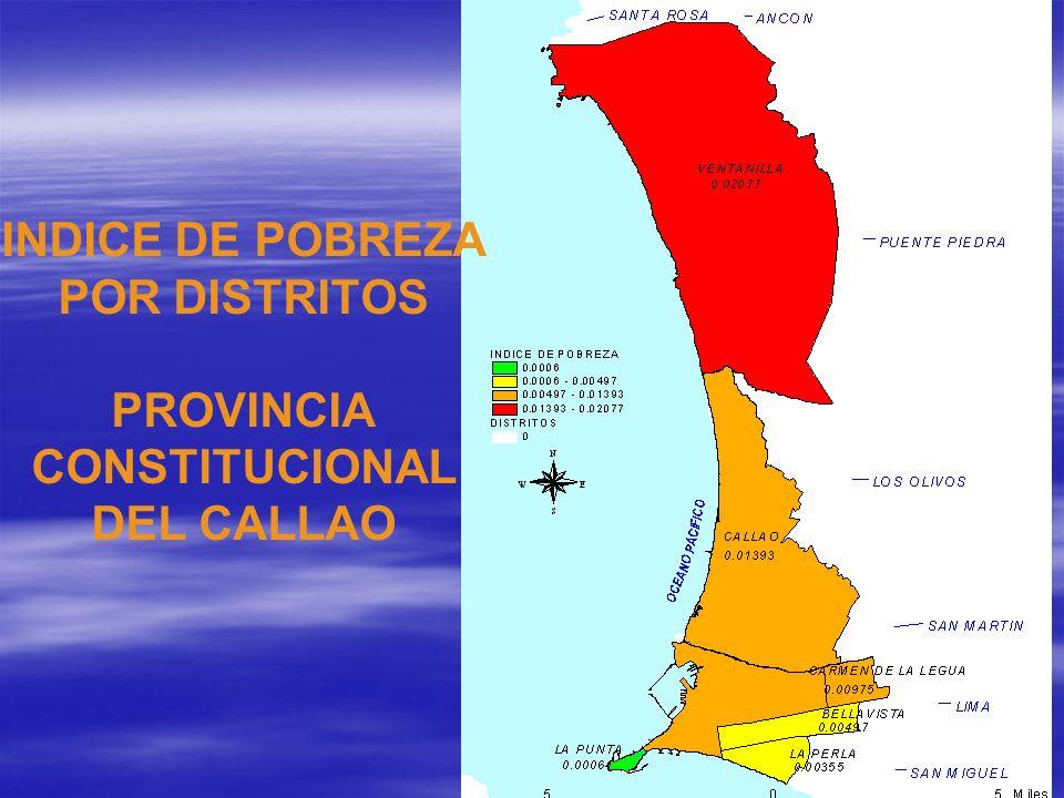 INDICE DE POBREZA POR DISTRITOS PROVINCIA CONSTITUCIONAL DEL CALLAO