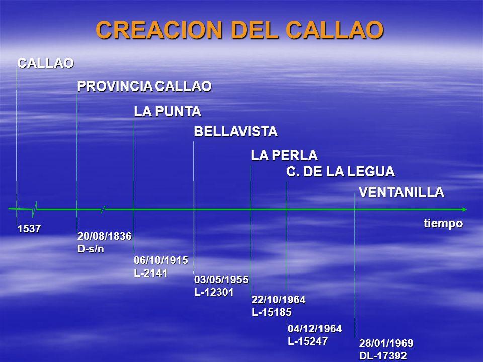 CREACION DEL CALLAO CALLAO PROVINCIA CALLAO LA PUNTA BELLAVISTA