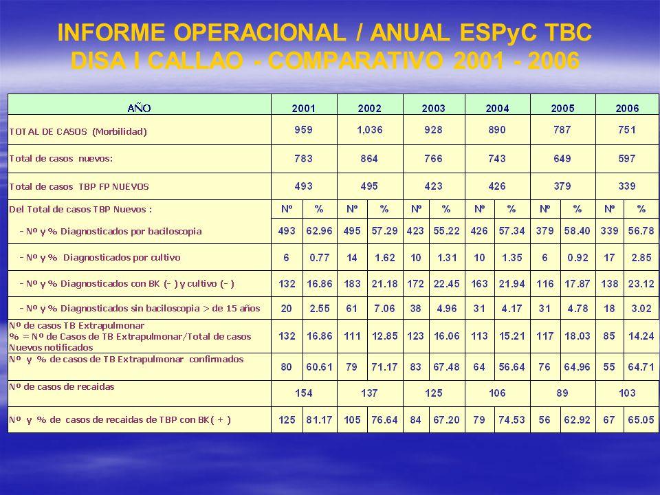 INFORME OPERACIONAL / ANUAL ESPyC TBC DISA I CALLAO - COMPARATIVO 2001 - 2006