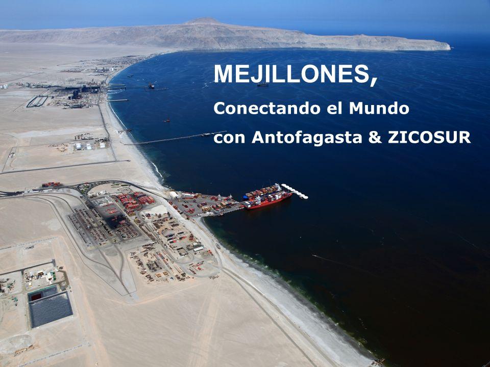 MEJILLONES, Conectando el Mundo con Antofagasta & ZICOSUR