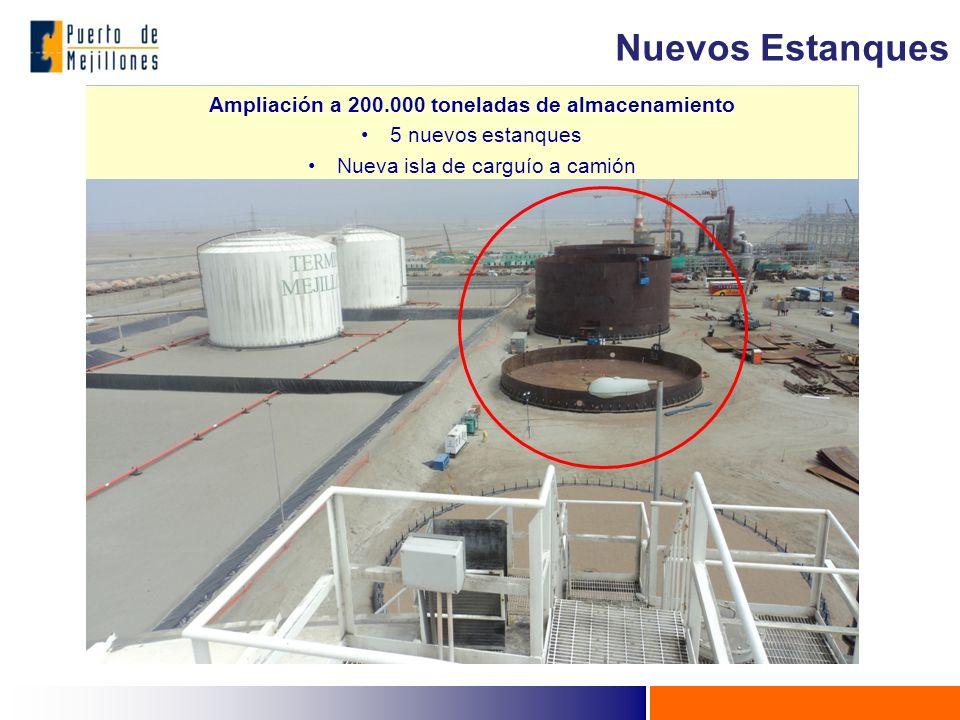 Ampliación a 200.000 toneladas de almacenamiento