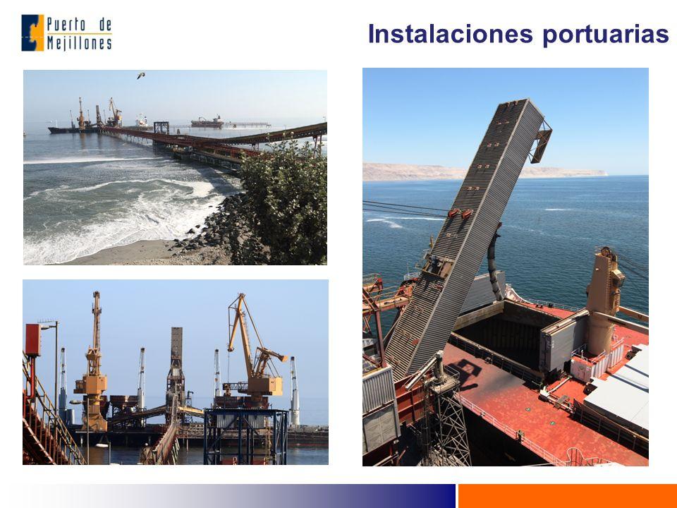 Instalaciones portuarias