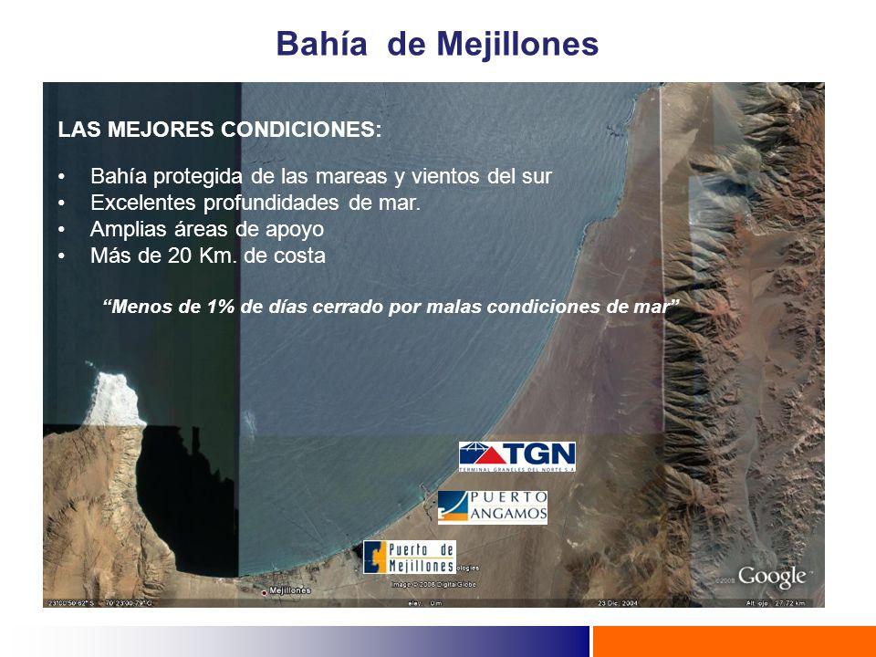 Bahía de Mejillones LAS MEJORES CONDICIONES: