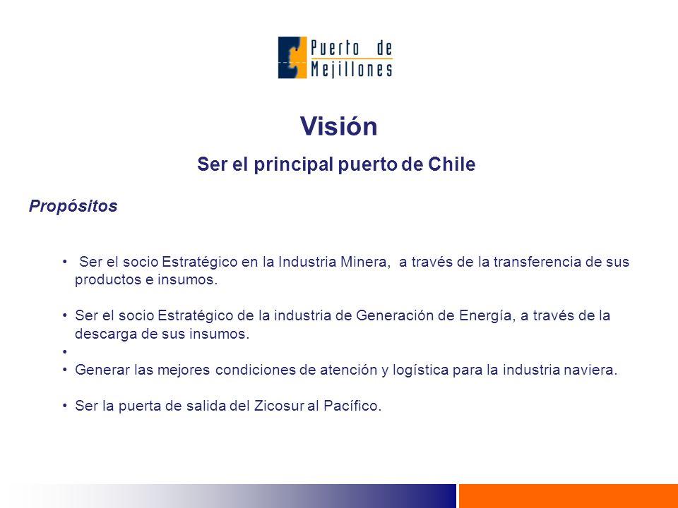 Ser el principal puerto de Chile
