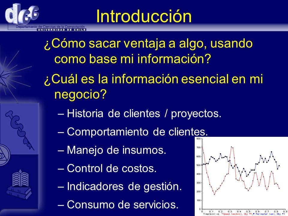 Introducción ¿Cómo sacar ventaja a algo, usando como base mi información ¿Cuál es la información esencial en mi negocio