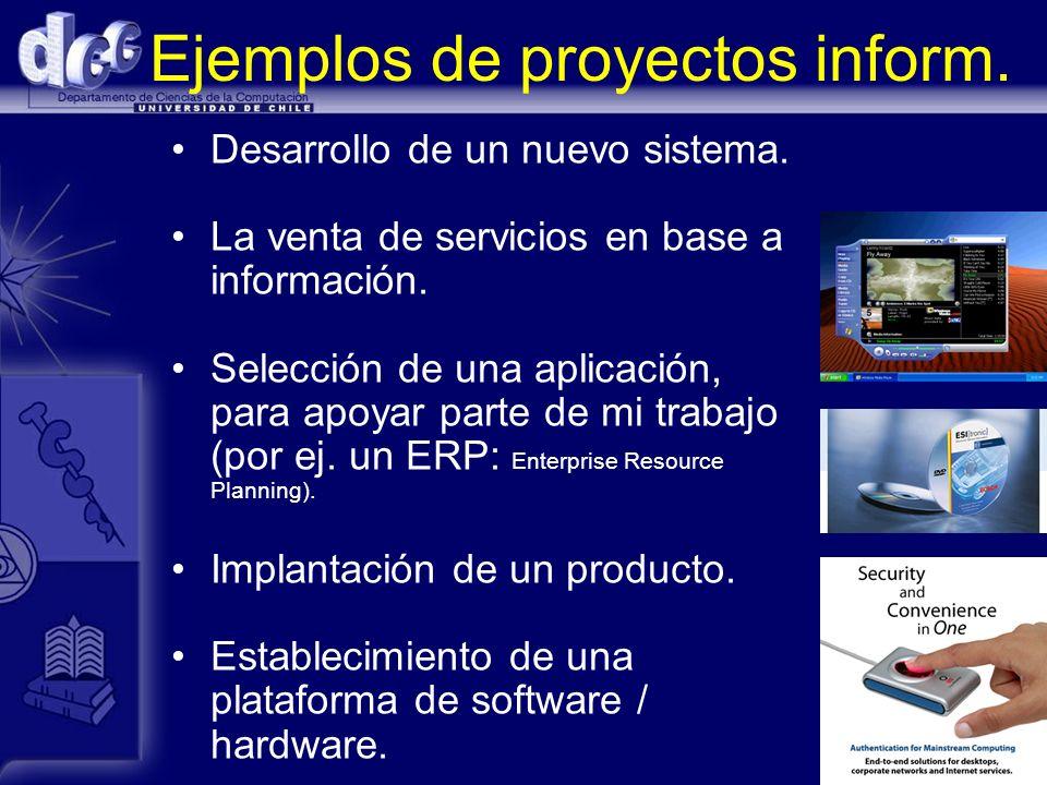 Ejemplos de proyectos inform.