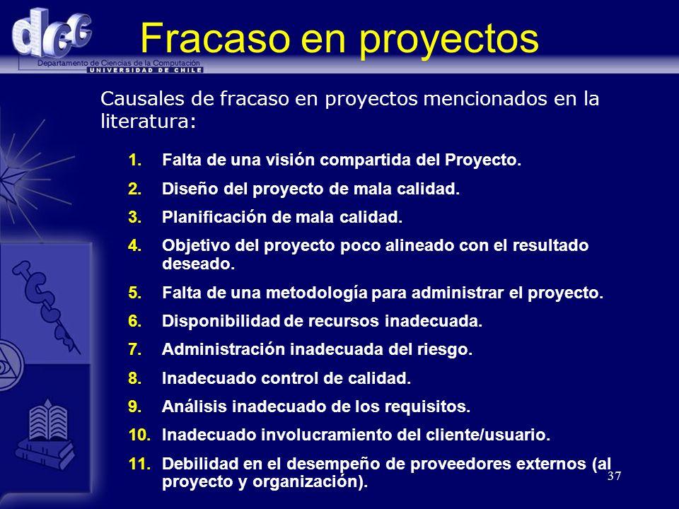 Fracaso en proyectos Causales de fracaso en proyectos mencionados en la literatura: Falta de una visión compartida del Proyecto.
