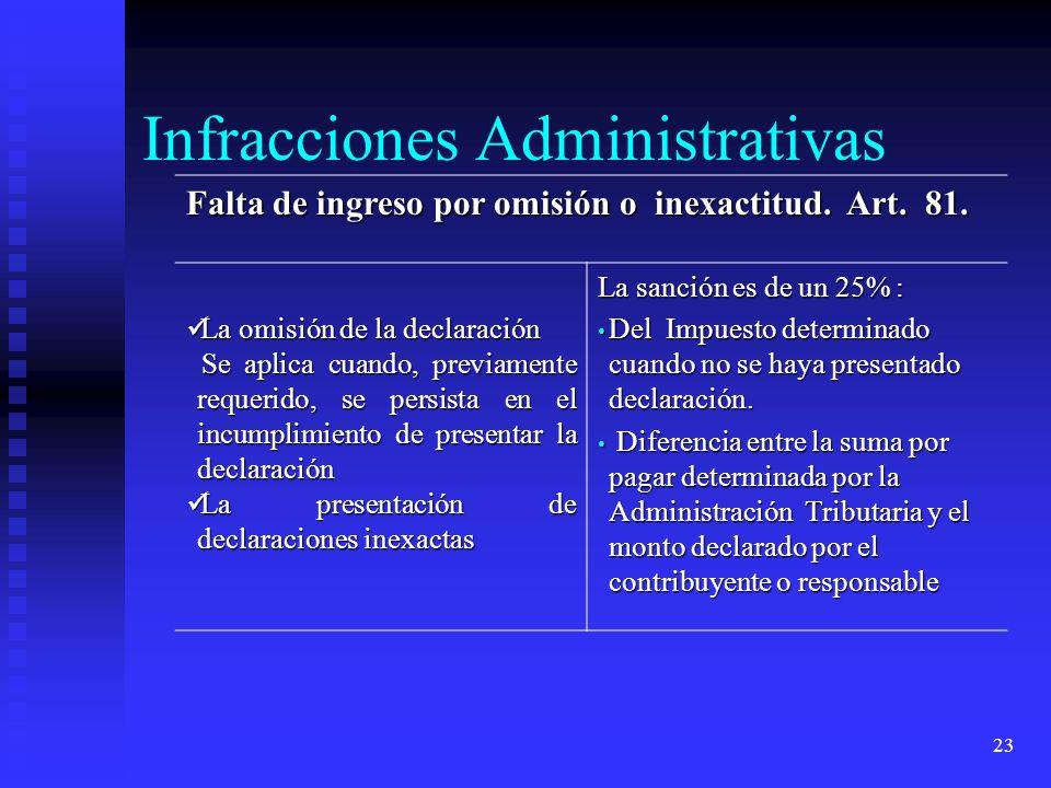 Infracciones Administrativas