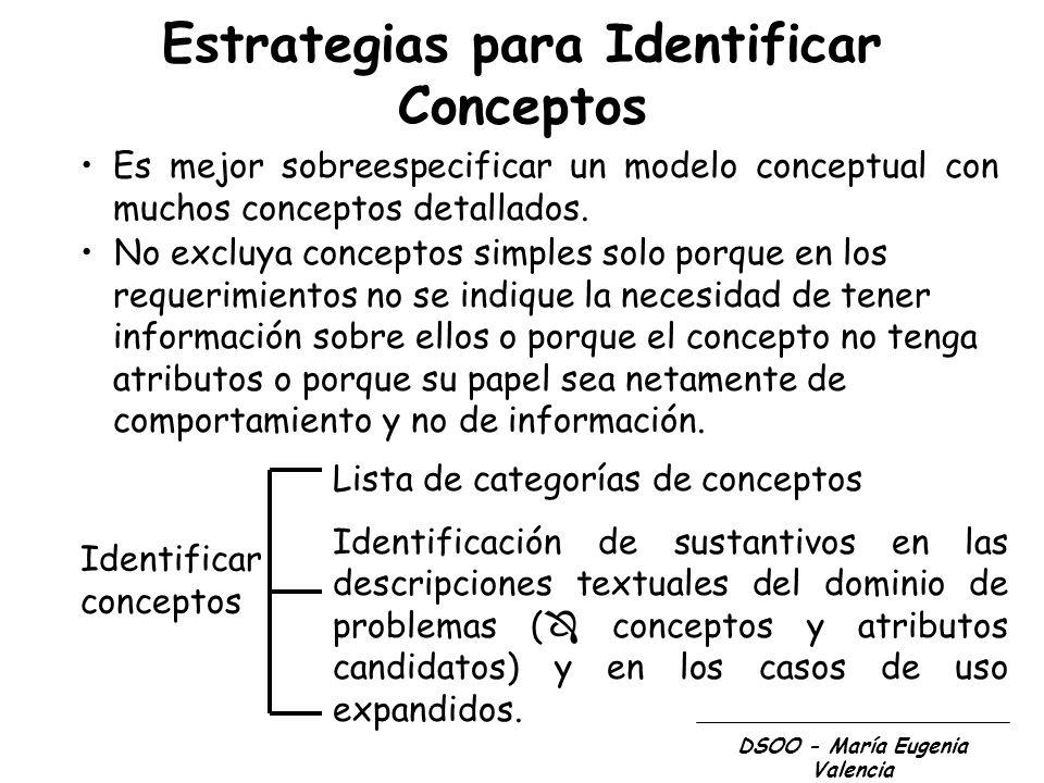 Estrategias para Identificar Conceptos