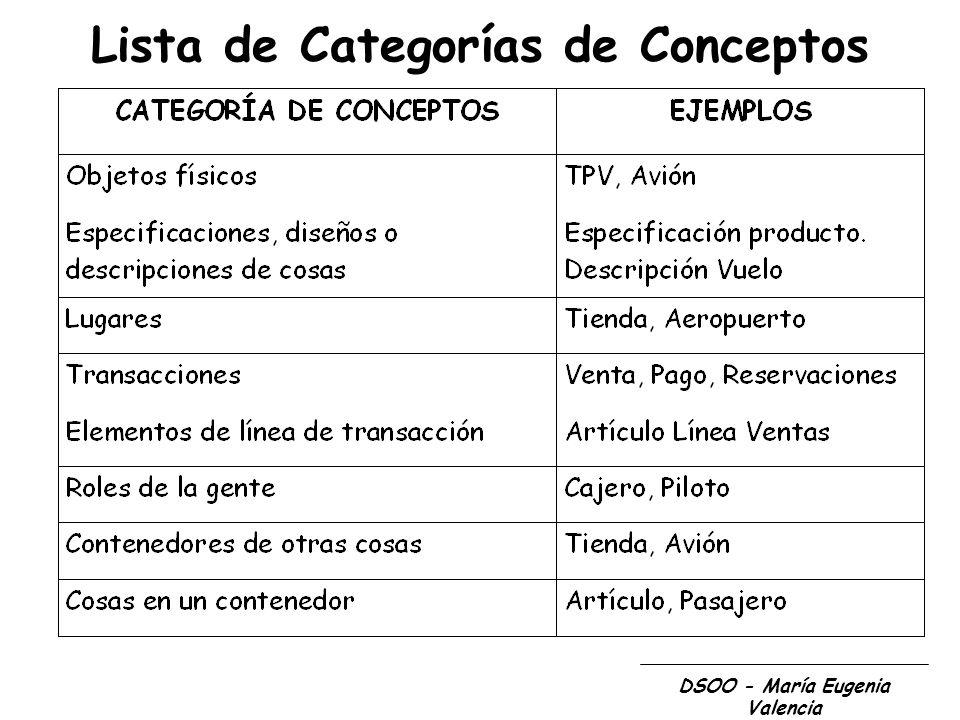 Lista de Categorías de Conceptos DSOO - María Eugenia Valencia